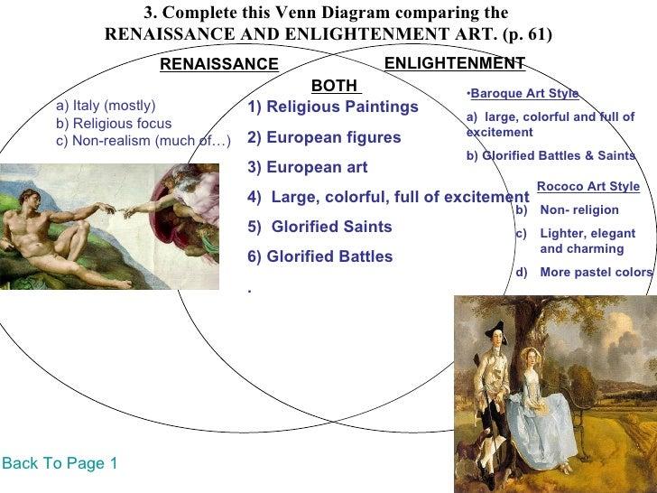 Italian Renaissance Vs Northern Renaissance Venn Diagram  Rome  Compare And Contrast Italian And Northern Renaissance Essay Academic  Healthy Living Essay also Essay On High School  Proposal Essay Topics List