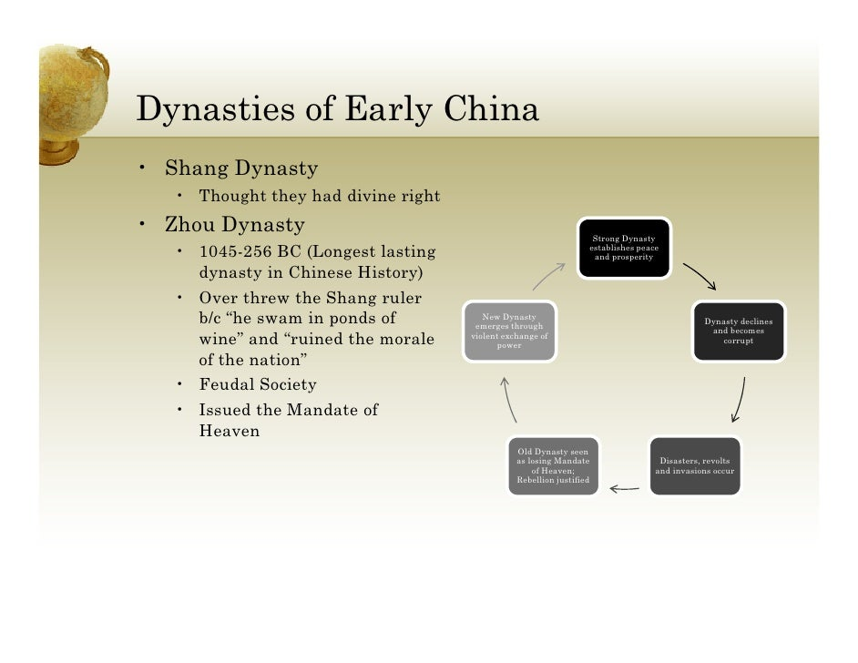 Zhou Dynasty Timeline right  Zhou Dynasty Strong