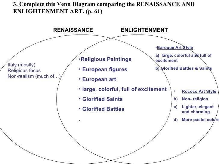 riwt task1 renaissance and middle ages Italy essays and research papers | examplesessaytodaybiz  middle ages vs renaissance  and galliard' that are typical of the late renaissance period task1.