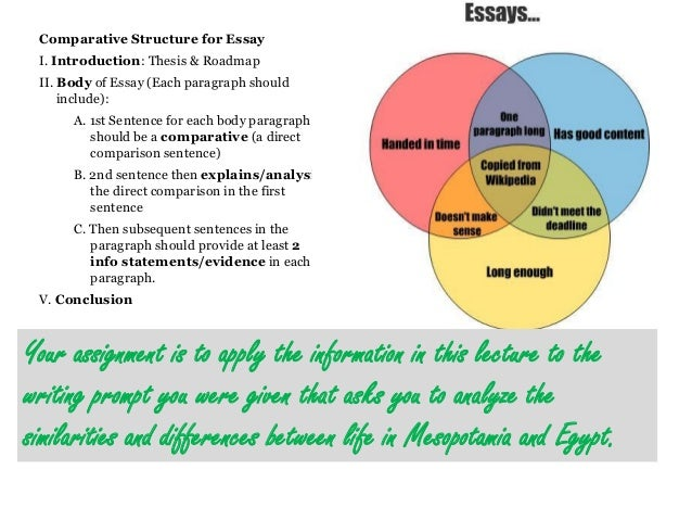 Introduction to comparitive essay?
