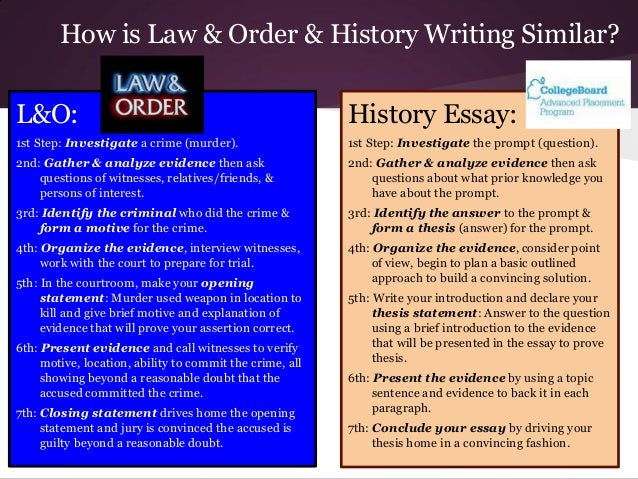 Thesis on law and order