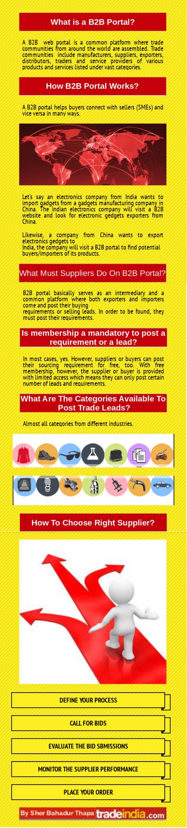 What Is A B2B Portal/Website And How It Can Help Promote Global SMEs - B2B Infographic