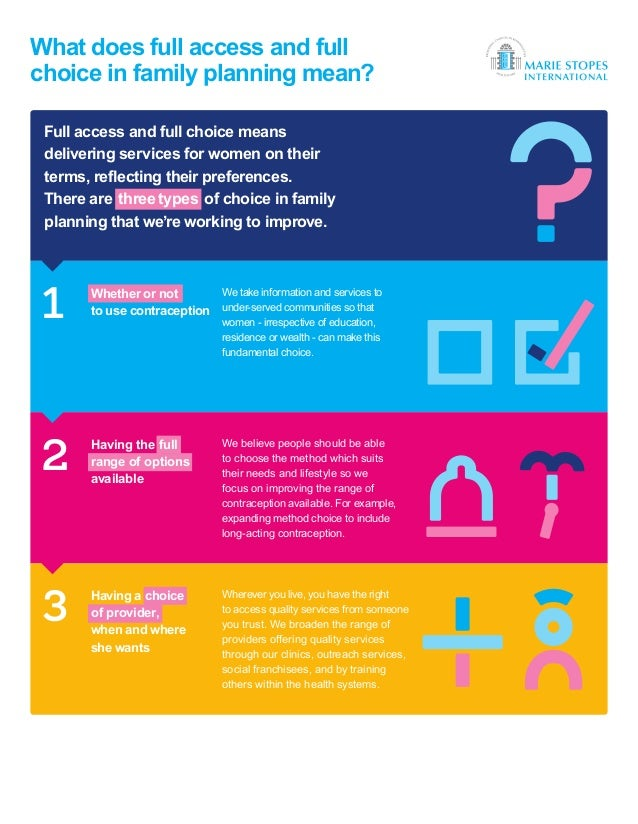 What does full access and full choice mean in family planning really mean?