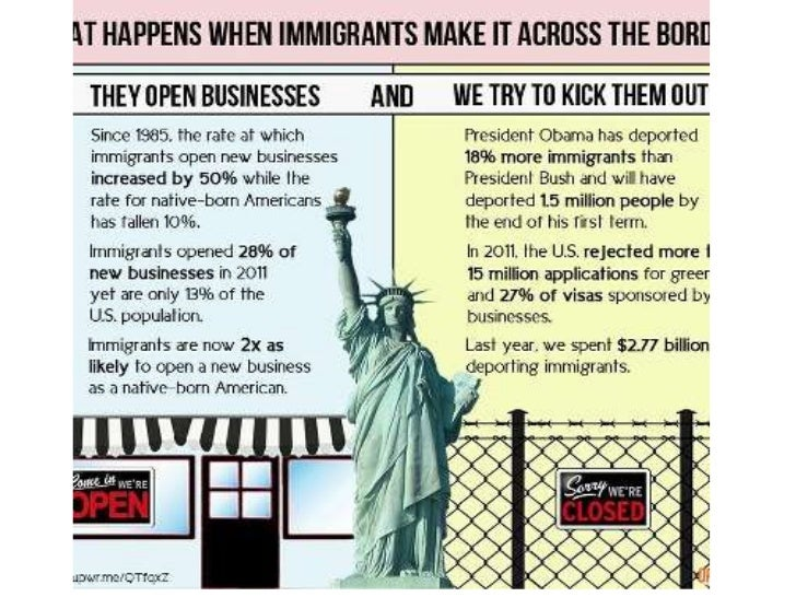 What.happens.when.immigrants.come--- the real ECONOMIC story