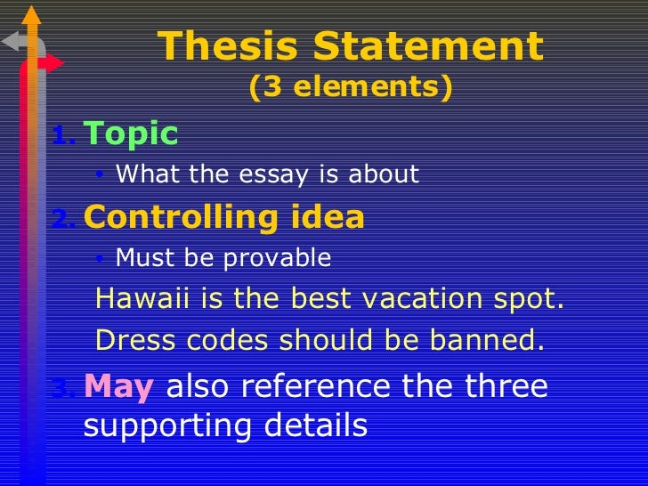 thesis statement supporting details