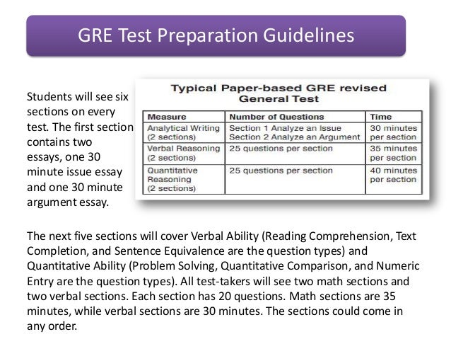 Gre Argument Essay Examples