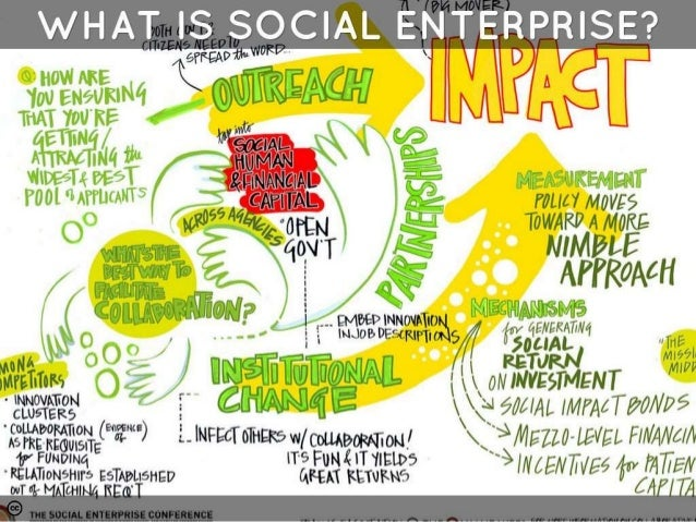 What is Social Enterprise? by @davemcglashan