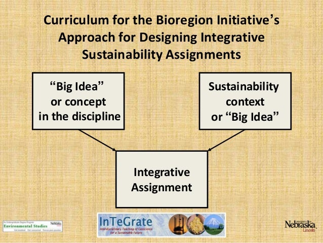 "Curriculum for the Bioregion Initiative's Approach for Designing Integrative Sustainability Assignments ""Big Idea"" or conc..."