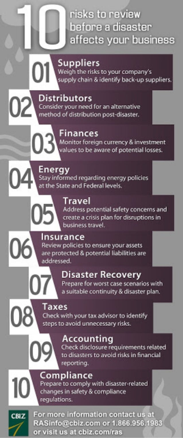 What business risks to review before a natural disaster