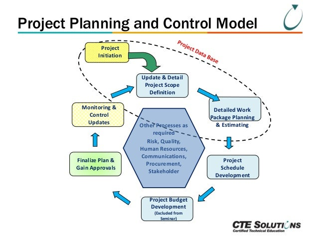 project planning courses