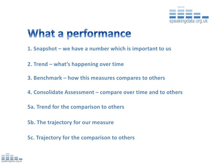 1. Snapshot – we have a number which is important to us2. Trend – what's happening over time3. Benchmark – how this measur...