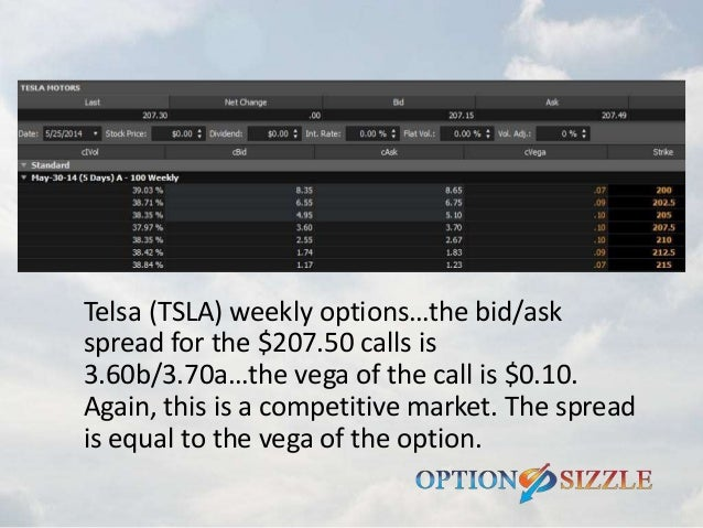 Binary options spread trading