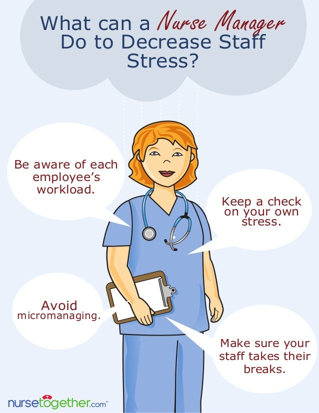 http://image.slidesharecdn.com/whatcananursemanagerdotodecreasestaffstress-131218171034-phpapp02/95/what-can-a-nurse-manager-do-to-decrease-staff-stress-infographic-1-638.jpg?cb=1387386899