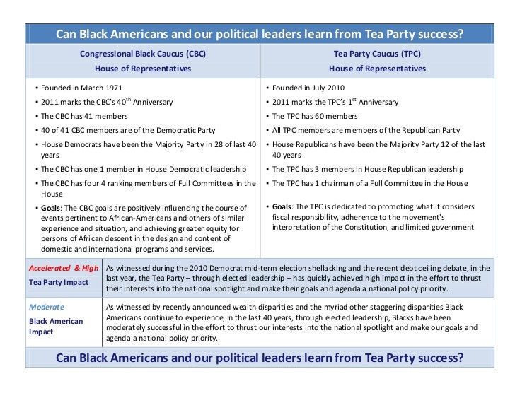 Can Black Americans and our political leaders learn from Tea Party success?              Congressional Black Caucus (CBC) ...