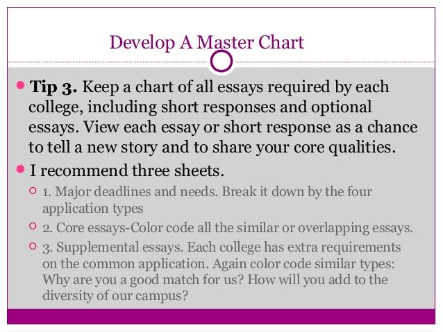 FAQs - UC Riverside Undergraduate Admissions - University of