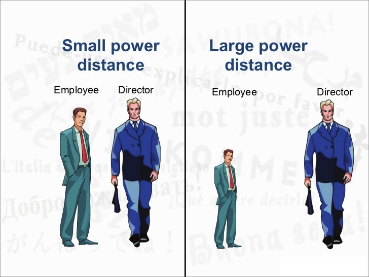 power distance inequality of power distribution The costs of inequality: for women, progress until they get near power the costs of inequality: a goal of justice, a reality of unfairness the costs of inequality: money = quality health care = longer life.