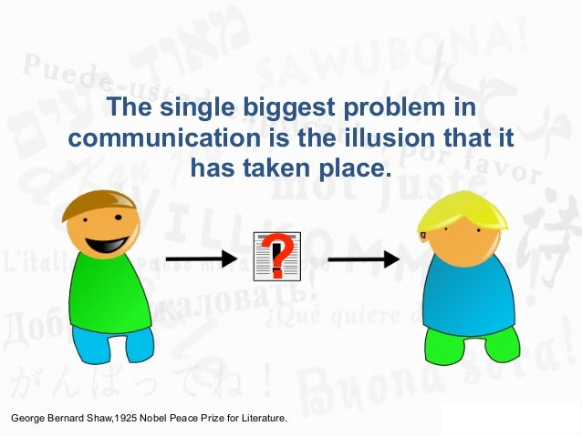 Importance of Communication and Effective Communication Skills