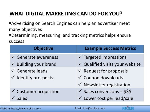 What Digital Marketing Can Do For You Ppt Seo Company