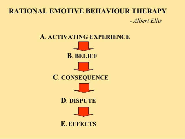 RATIONAL EMOTIVE BEHAVIOUR THERAPY                                 - Albert Ellis      A. ACTIVATING EXPERIENCE           ...