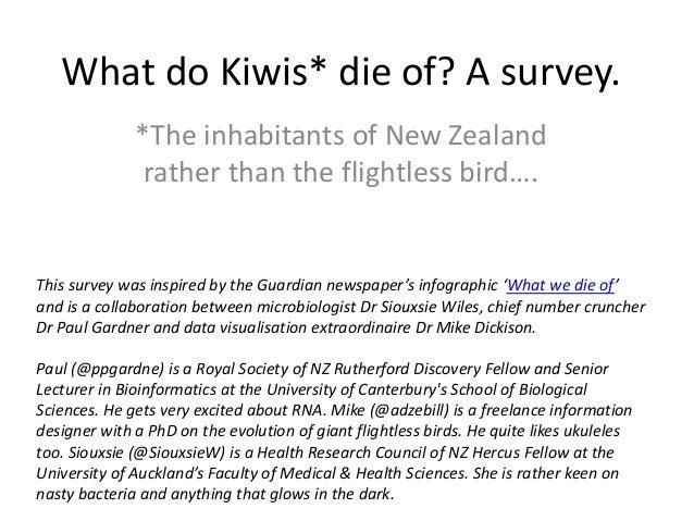 What do kiwis die of survey