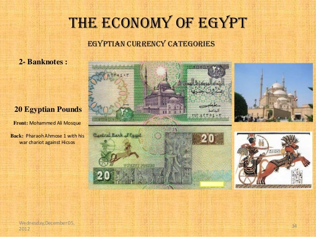 egyptian economy Access the latest politics analysis and economic growth summary through 2011 for egypt from the economist intelligence unit.