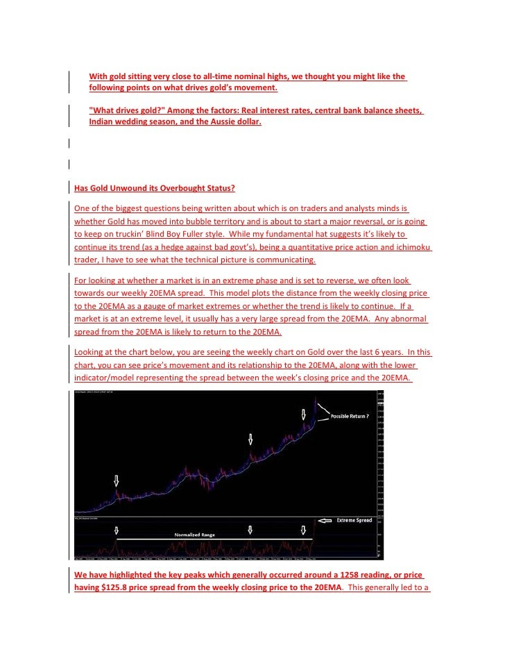 With gold sitting very close to all-time nominal highs, we thought you might like the    following points on what drives g...