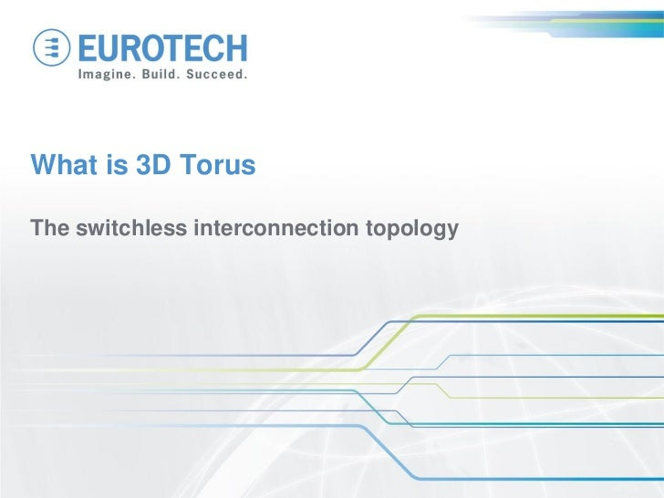 What is 3D TorusThe switchless interconnection topology