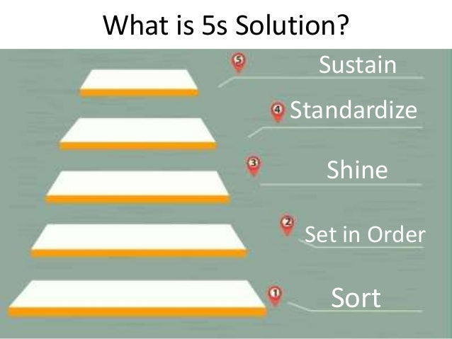 What is 5s Solution? Sort Set in Order Shine Standardize Sustain