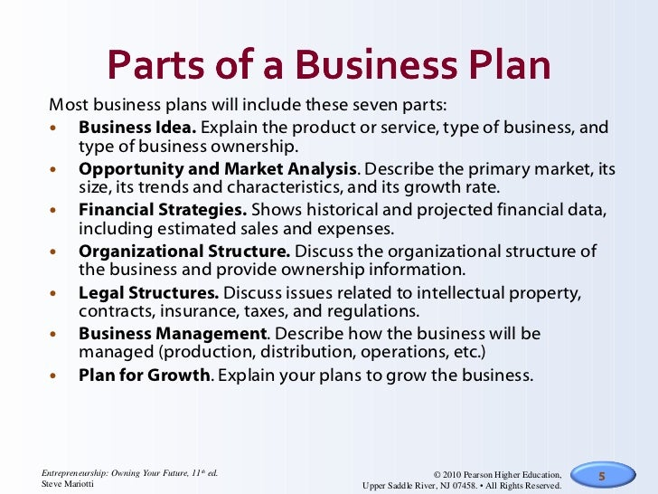 Business plan order