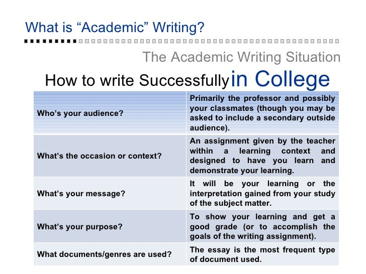 Help with academic writing process essay