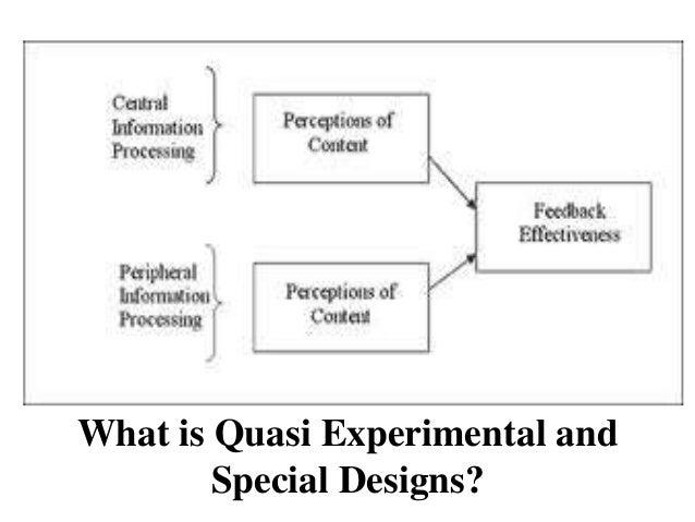 Classical Experimental Design Internal Validity Classical