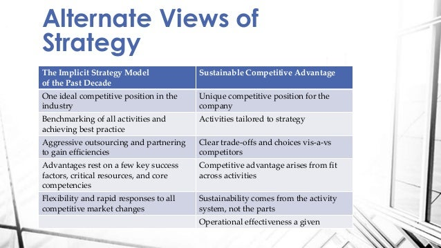 michael porter what is strategy Wwwhbrorg what is strategy by michael e porter included with this full-text harvard business review article: the idea in brief— the core idea the idea in practice— putting the idea to work article summary.