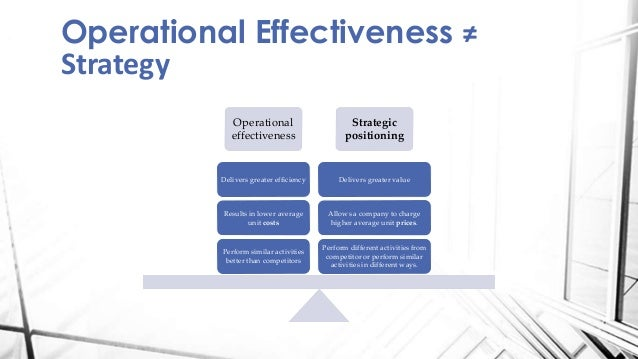 similarities between business military strategy essay What are the differences between planning strategy and business  what is the similarities between strategy  strategy vs policy or differences between strategy .