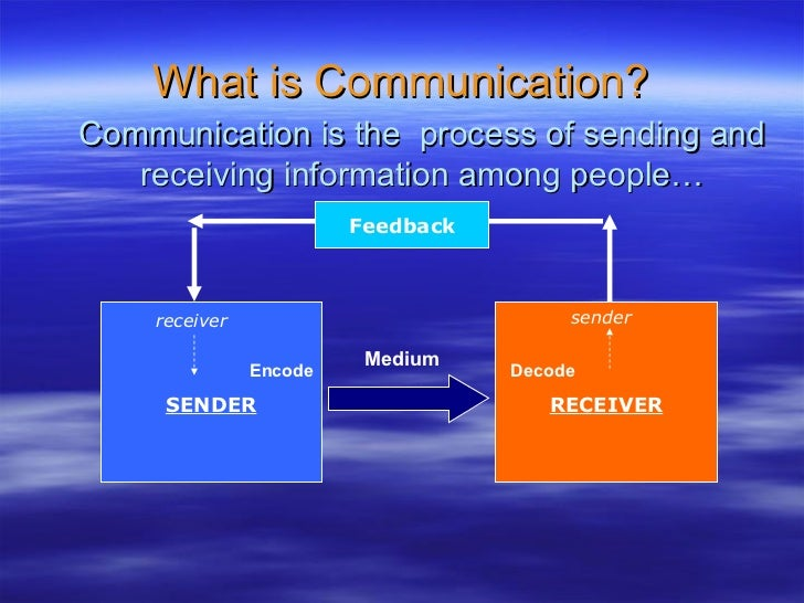 What is Communication? SENDER RECEIVER Feedback receiver sender Communication is the  process of sending and receiving inf...