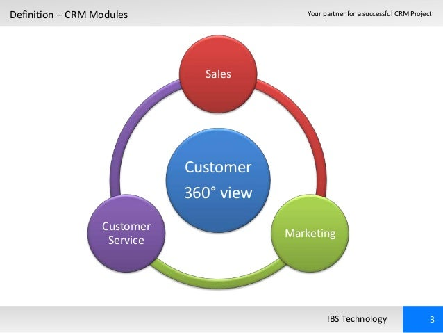 customer relationship management systems definition