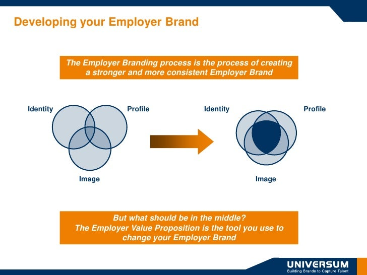 internal branding vs external branding Branding has many components but often the one that is forgotten is internal brandingbuilding a better relationship between your employee's and your brand.
