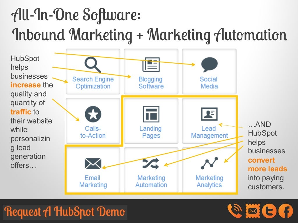 why you need outbound for inbound marketing