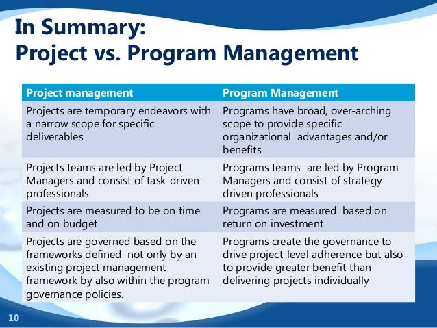 Program Management Deliverables Images