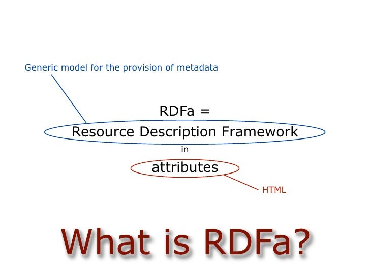 What is RDFa?