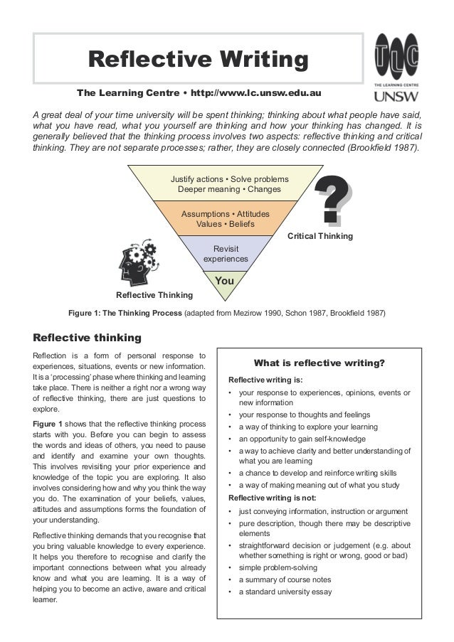 Reflective Writing             The Learning Centre • http://www.lc.unsw.edu.auA great deal of your time university will be...