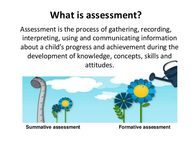 school based assessment for learning 70 different activities, ideas or tools based around assessment for learning each comes with a description and a pretty picture to liven up your day the toolkit is.