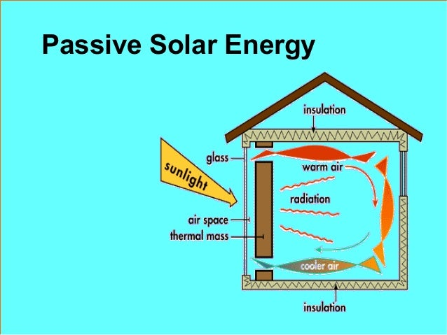 the difference of passive and active types of solar energy Smart solar box™ discount – 60% off ★ what is the difference between active and passive solar energy conversion systems ★ renew energy south dakota if you are looking for ryan tanner's smart solar box plans review then check this out.