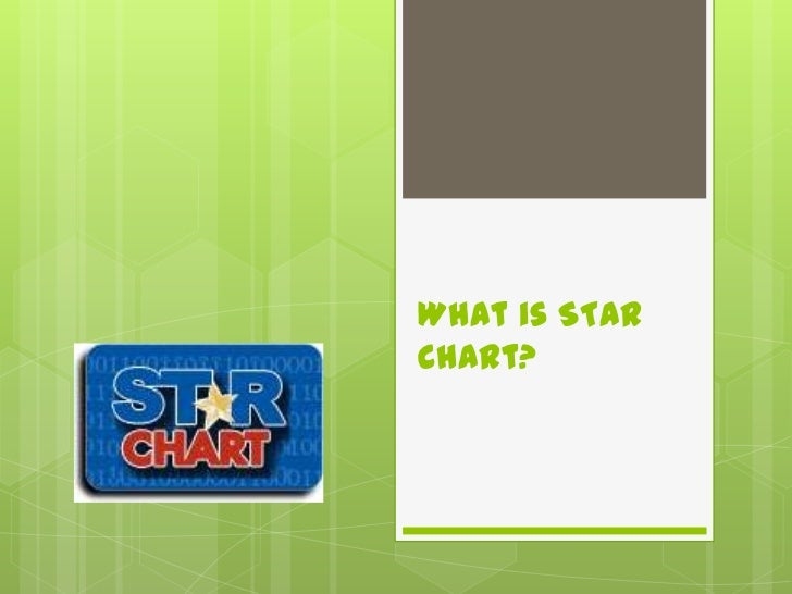 What is s ta r chart