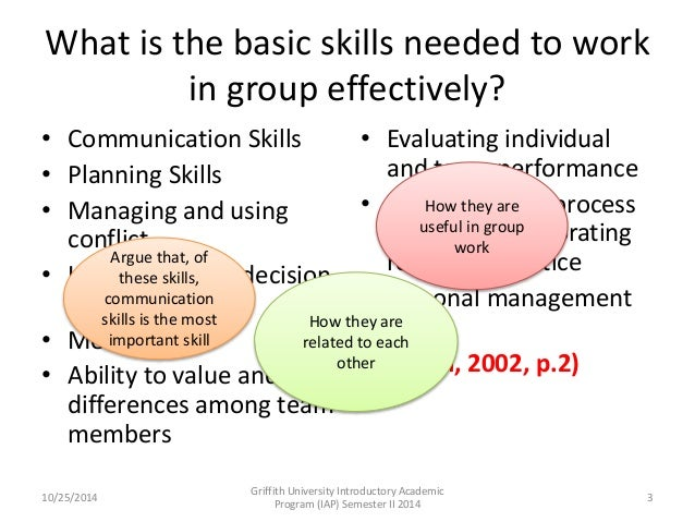 define the three different skills that What are skills what different types of skills are there employability skills  transferable skills specialist skills why you need to identify your skills being  good.