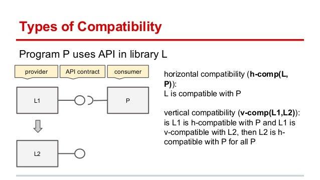 Java 8 binary compatibility