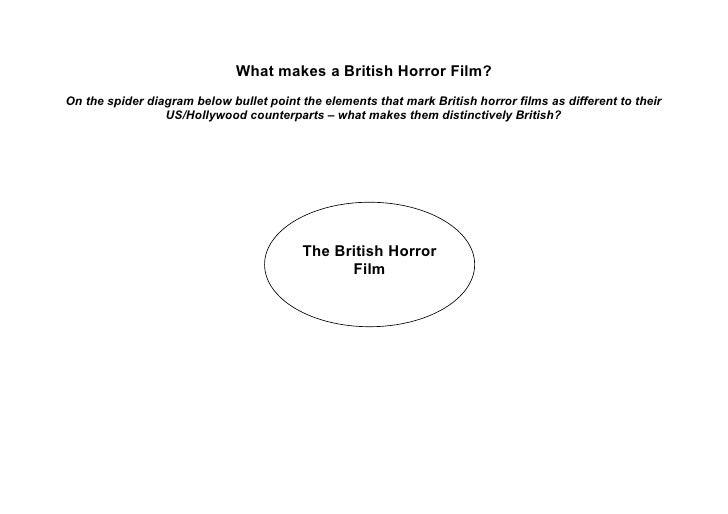 What makes a british horror film