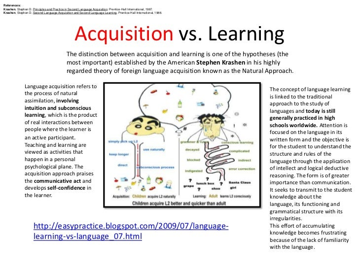 dttls theories and principles of learning and communication Analyse theories principles and models of learning - witness the merits of qualified custom writing assistance available here stop receiving bad marks with these custom dissertation recommendations professional papers at reasonable prices available here will make your studying into pleasure.