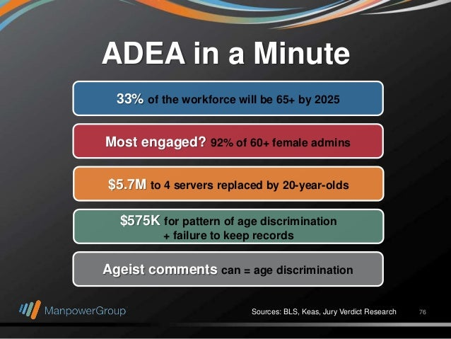 Some good sources explaining why age discrimination exists?