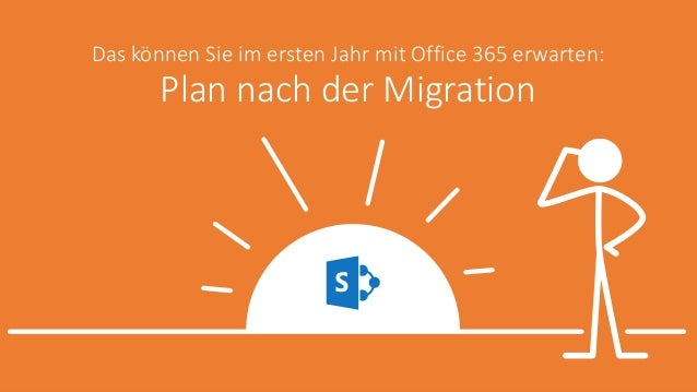 Das können Sie im ersten Jahr mit Office 365 erwarten: Plan nach der Migration