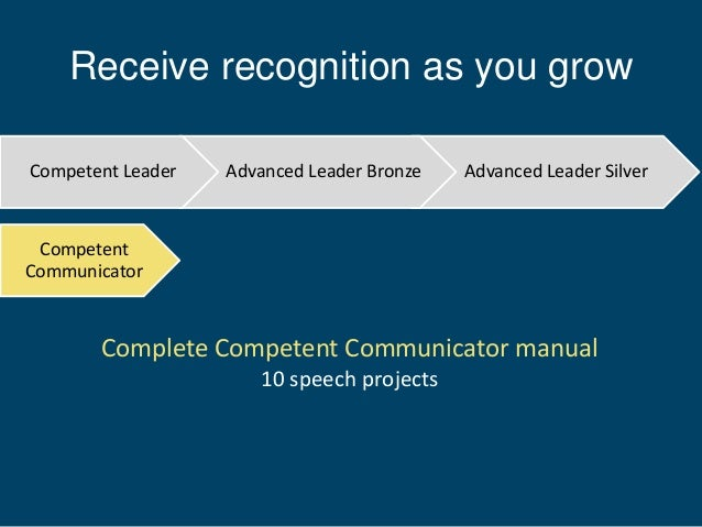 how can you be a competent communicator A competent communicator will choose the same way of skillful, integrated communicators are characterized by you can control them as long as you are not.